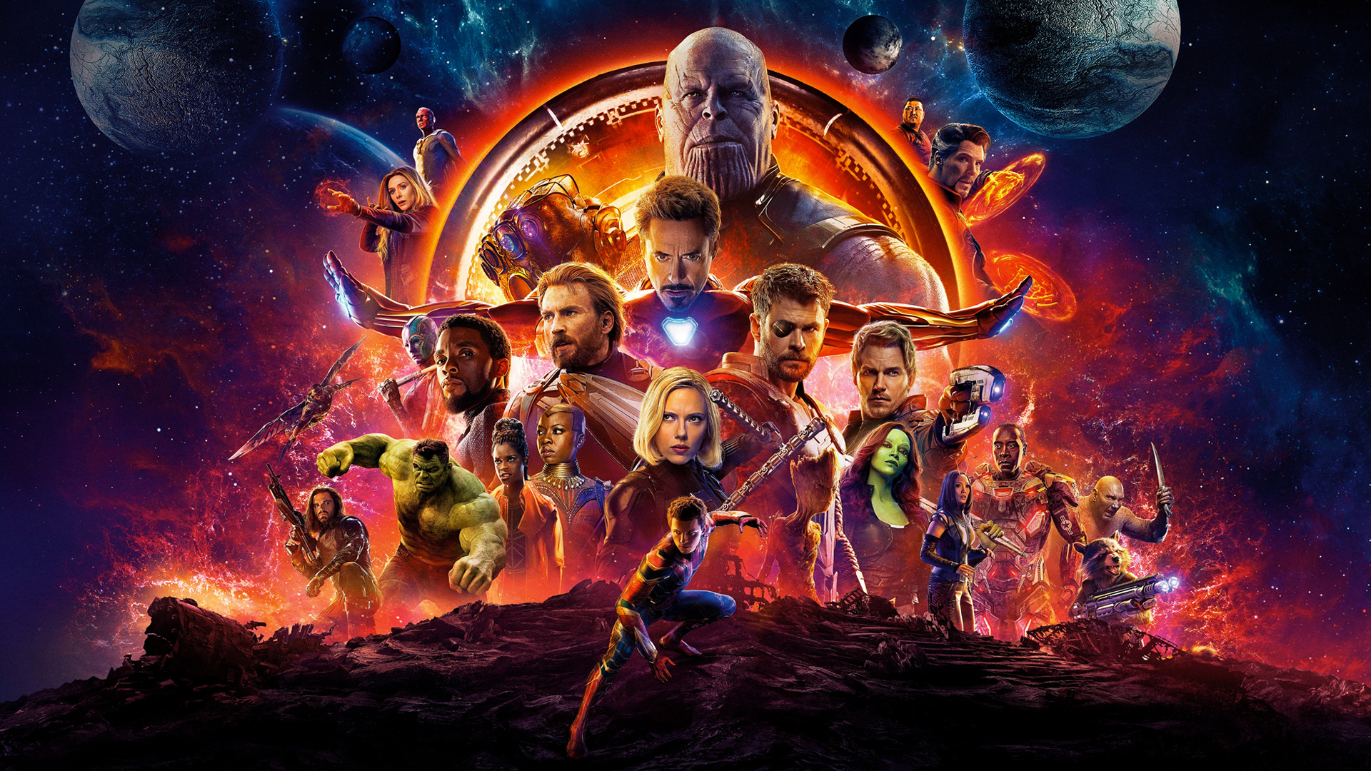 Marvel Cinematic Universe Ranked